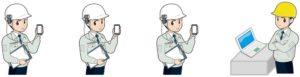 ウェアラブル通信システム構成例