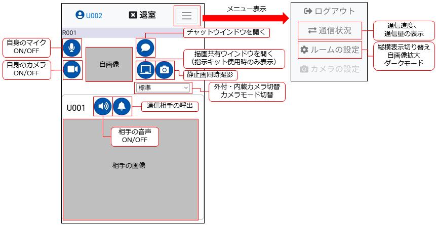 ルーム画面(Android)