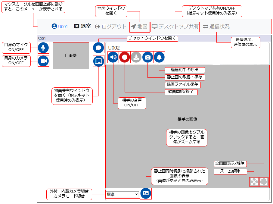 ルーム画面(PC)